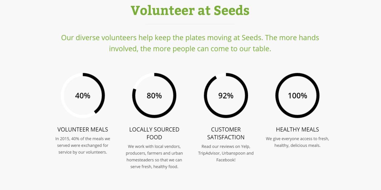 seeds-slider-6
